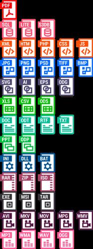 Formatos de ficheros de ejemplo